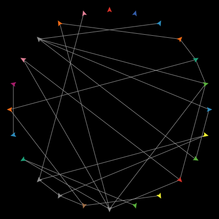 Random Network Example preview image