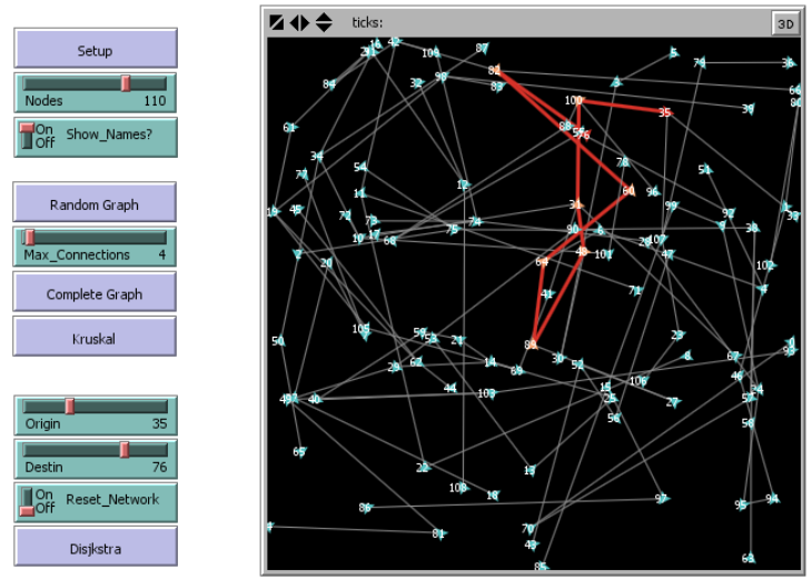 Shortest path algorithm preview image