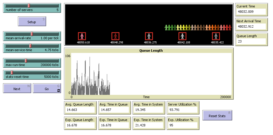 Discrete Event Simulation: Queues and Servers preview image