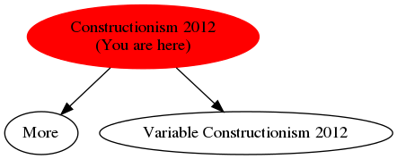 Graph of models related to 'Constructionism 2012'