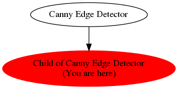 Graph of models related to 'Child of Canny Edge Detector'