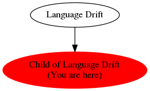 Graph of models related to 'Child of Language Drift'