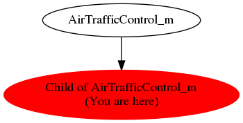 Graph of models related to 'Child of AirTrafficControl_m'