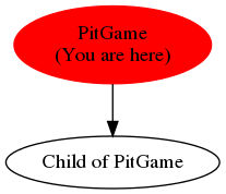Graph of models related to 'PitGame'