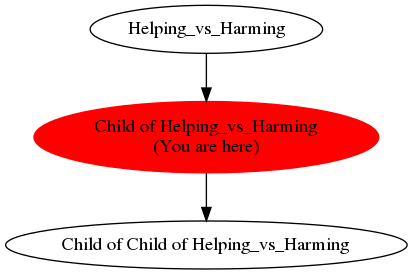 Graph of models related to 'Child of Helping_vs_Harming'