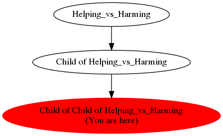 Graph of models related to 'Child of Child of Helping_vs_Harming'