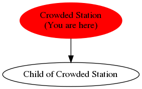 Graph of models related to 'Crowded Station'