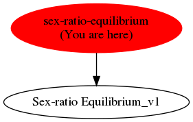 Graph of models related to 'sex-ratio-equilibrium'