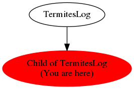 Graph of models related to 'Child of TermitesLog'
