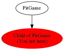 Graph of models related to 'Child of PitGame'