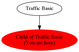Graph of models related to 'Child of Traffic Basic'
