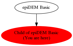 Graph of models related to 'Child of epiDEM Basic'